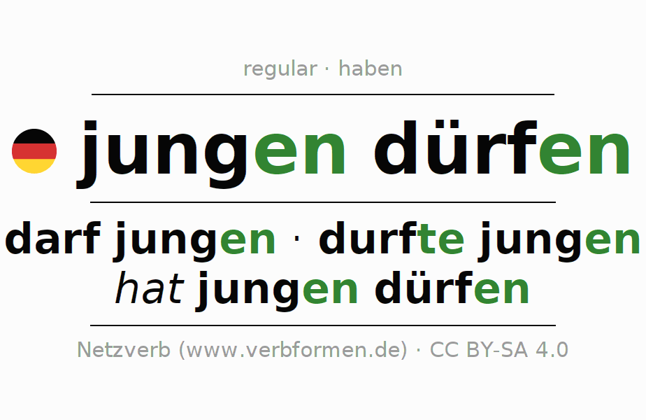 Conjugation of German verb darf jungen