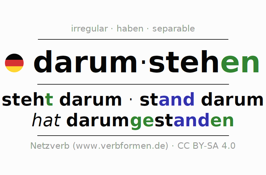Entire conjugation of the German verb darumstehen (ist). All tenses are clearly represented in a table.