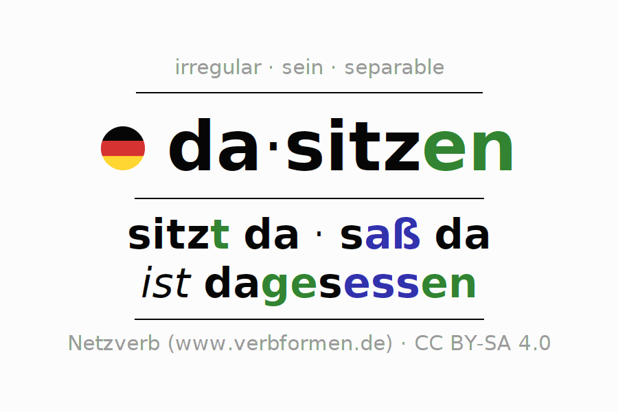 Entire conjugation of the German verb dasitzen (hat). All tenses and modes are clearly represented in a table.