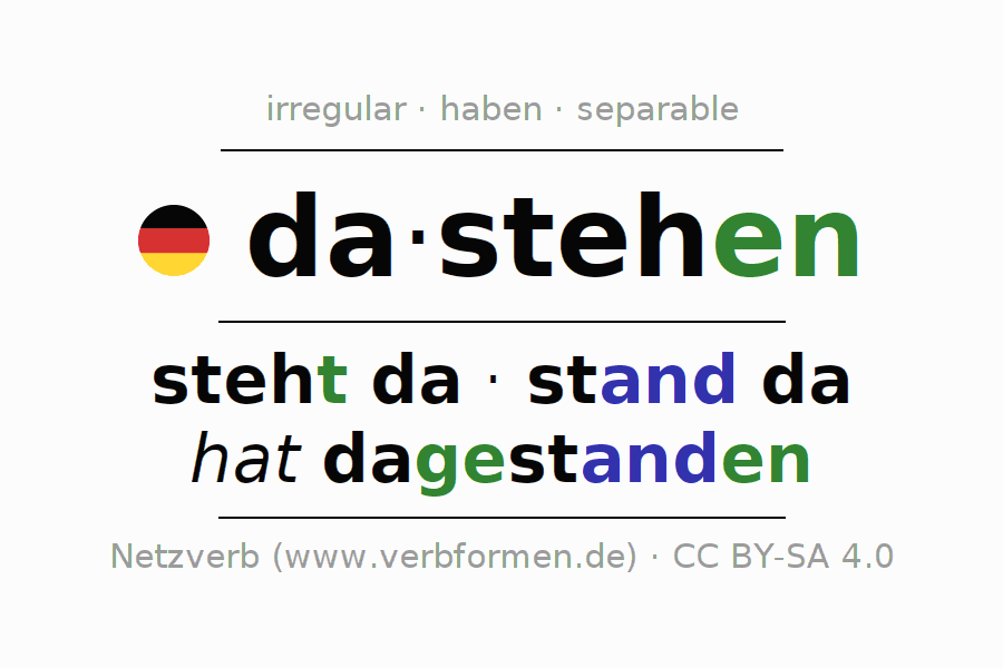 Entire conjugation of the German verb dastehen (hat). All tenses are clearly represented in a table.