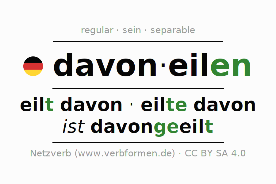 Entire conjugation of the German verb davoneilen. All tenses are clearly represented in a table.