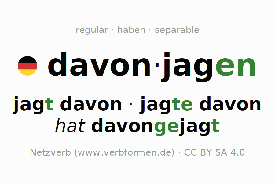 Entire conjugation of the German verb davonjagen (ist). All tenses and modes are clearly represented in a table.