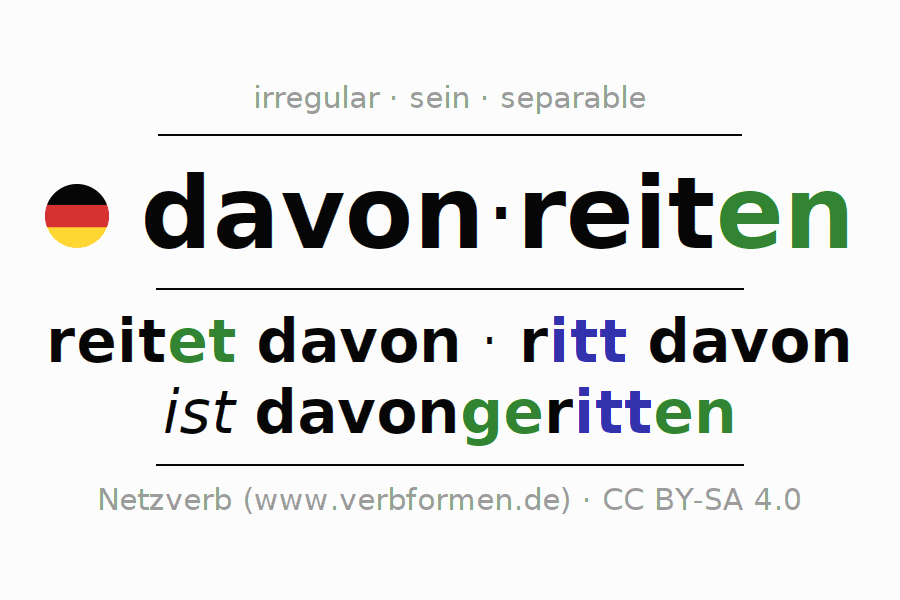 Entire conjugation of the German verb davonreiten. All tenses are clearly represented in a table.