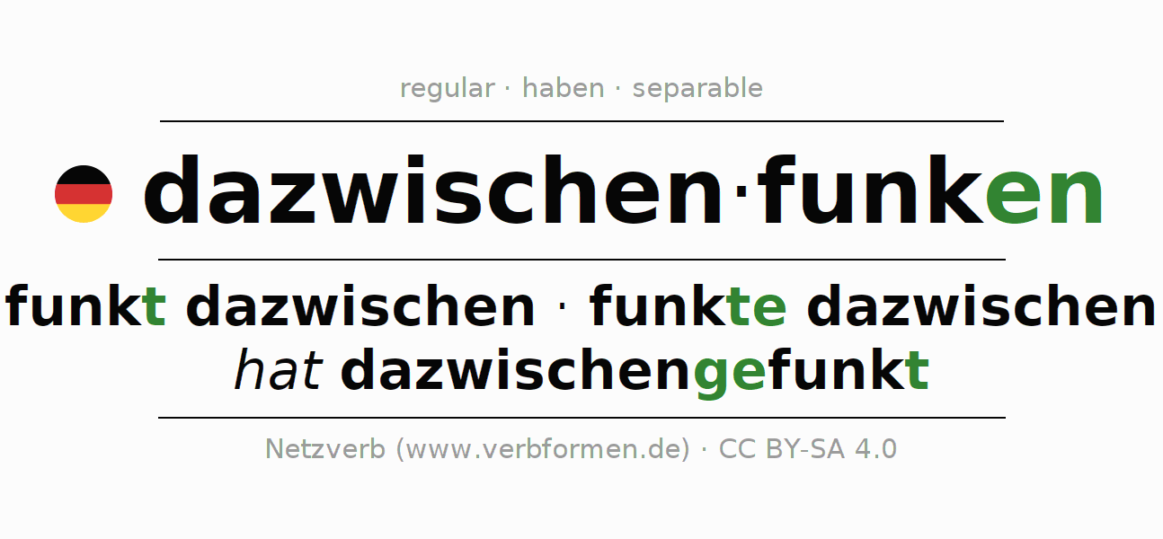 Conjugation of German verb dazwischenfunken