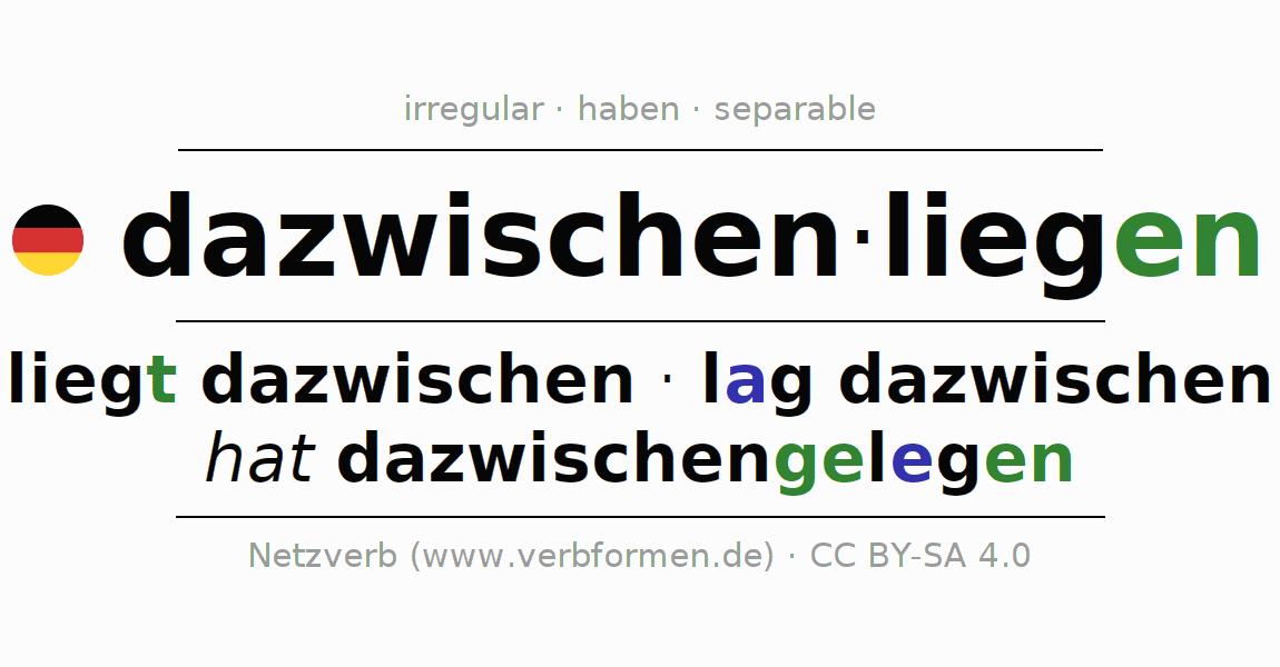 Entire conjugation of the German verb dazwischenliegen (hat). All tenses and modes are clearly represented in a table.