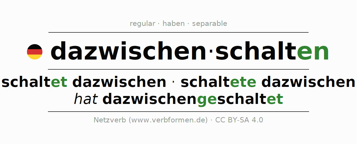 Entire conjugation of the German verb dazwischenschalten. All tenses and modes are clearly represented in a table.