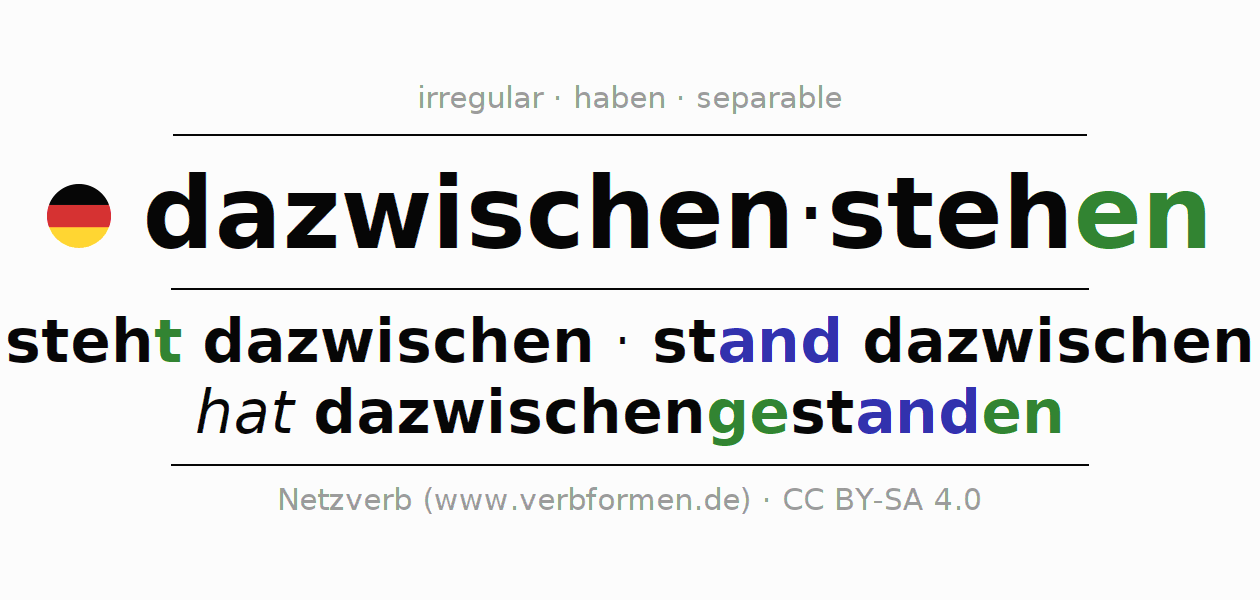 Entire conjugation of the German verb dazwischenstehen (ist). All tenses and modes are clearly represented in a table.