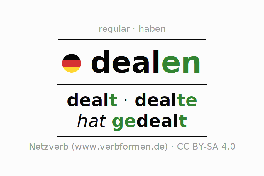 Entire conjugation of the German verb dealen. All tenses and modes are clearly represented in a table.