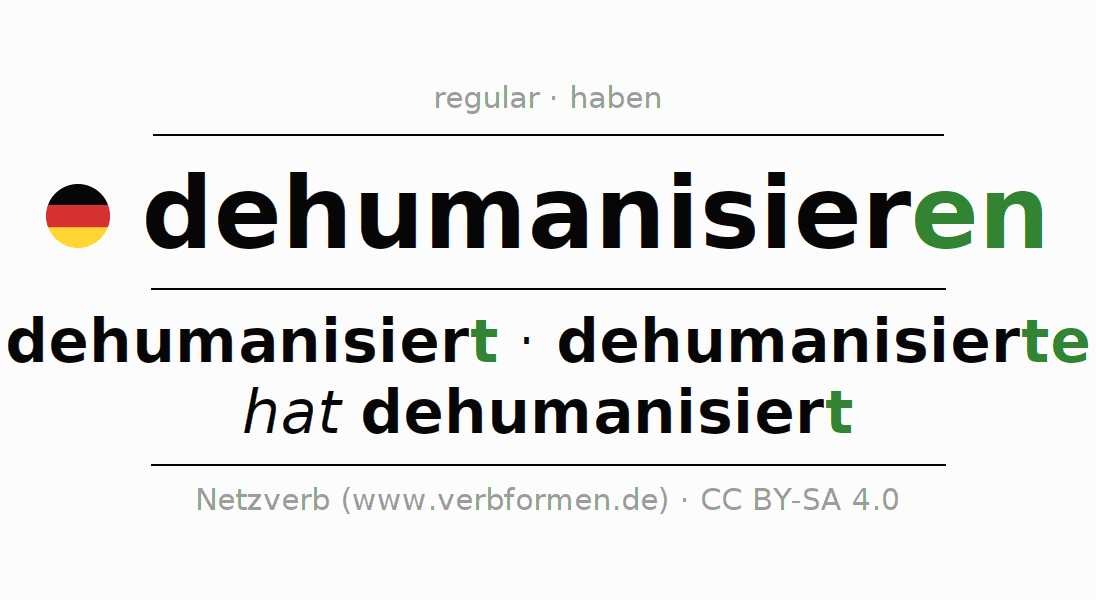 Entire conjugation of the German verb dehumanisieren. All tenses and modes are clearly represented in a table.