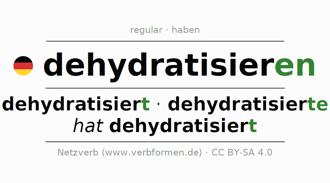 Entire conjugation of the German verb dehydratisieren. All tenses are clearly represented in a table.