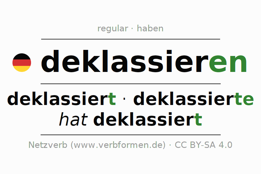 Conjugation of German verb deklassieren