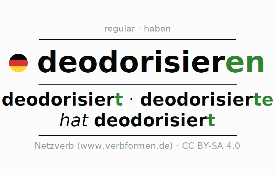 Entire conjugation of the German verb deodorisieren. All tenses and modes are clearly represented in a table.