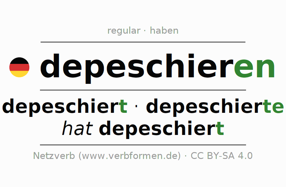 Entire conjugation of the German verb depeschieren. All tenses are clearly represented in a table.