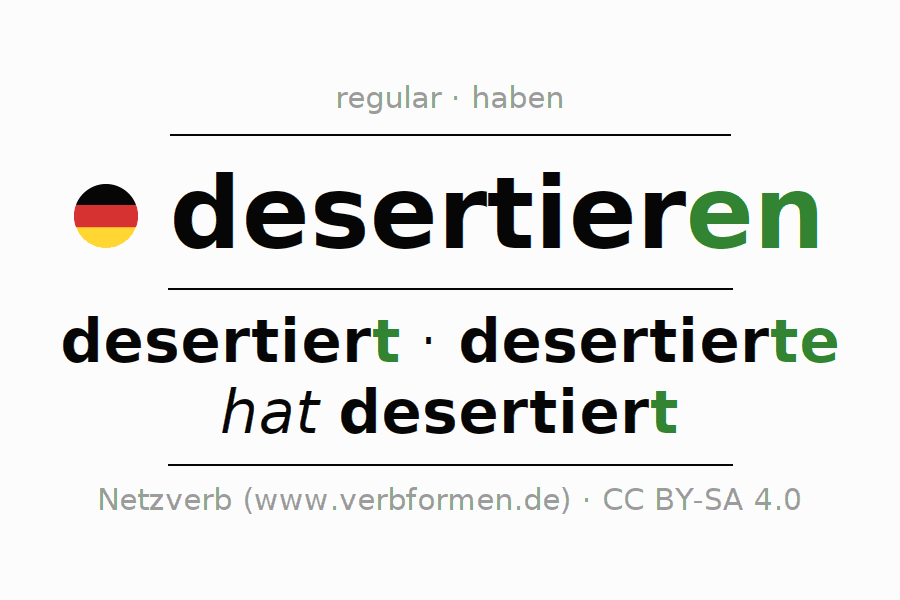 Entire conjugation of the German verb desertieren (hat). All tenses and modes are clearly represented in a table.