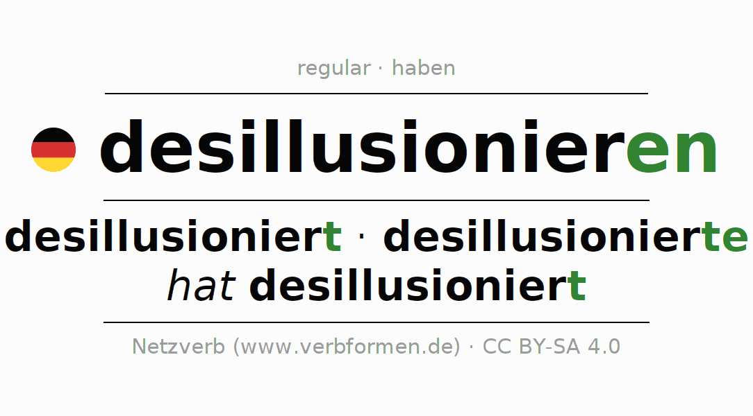 Conjugation of German verb desillusionieren