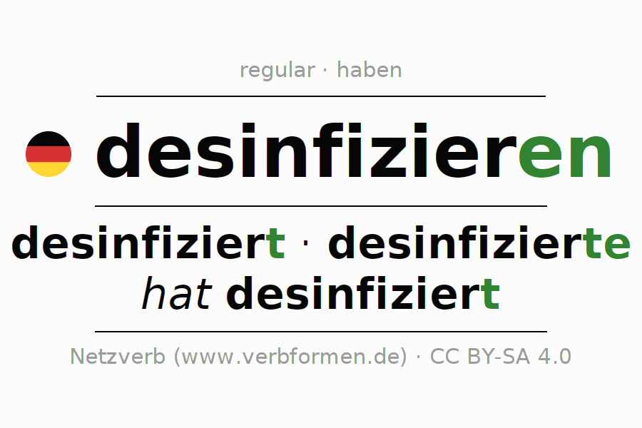Entire conjugation of the German verb desinfizieren. All tenses and modes are clearly represented in a table.