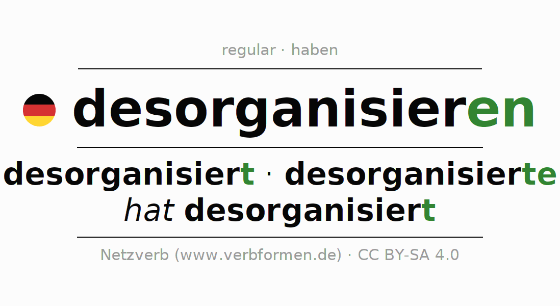 Entire conjugation of the German verb desorganisieren. All tenses and modes are clearly represented in a table.