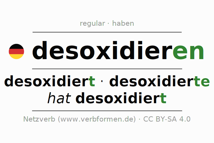 Entire conjugation of the German verb desoxidieren. All tenses are clearly represented in a table.