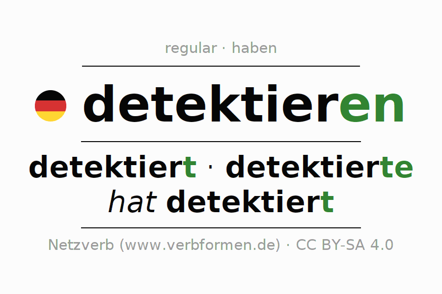 Entire conjugation of the German verb detektieren. All tenses are clearly represented in a table.