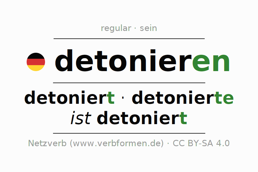 Entire conjugation of the German verb detonieren. All tenses are clearly represented in a table.