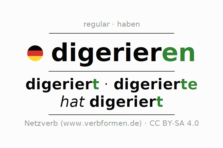 Entire conjugation of the German verb digerieren. All tenses are clearly represented in a table.