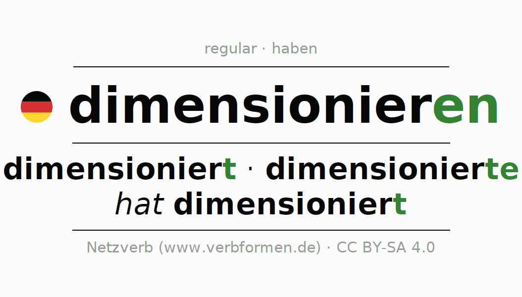 Entire conjugation of the German verb dimensionieren. All tenses are clearly represented in a table.