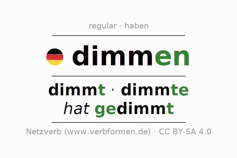 Entire conjugation of the German verb dimmen. All tenses and modes are clearly represented in a table.