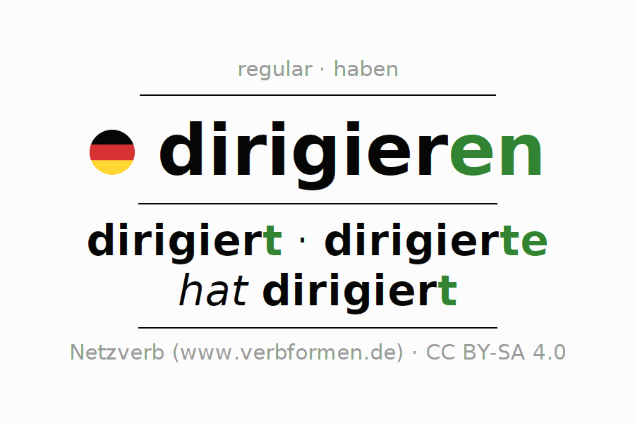 Entire conjugation of the German verb dirigieren. All tenses are clearly represented in a table.
