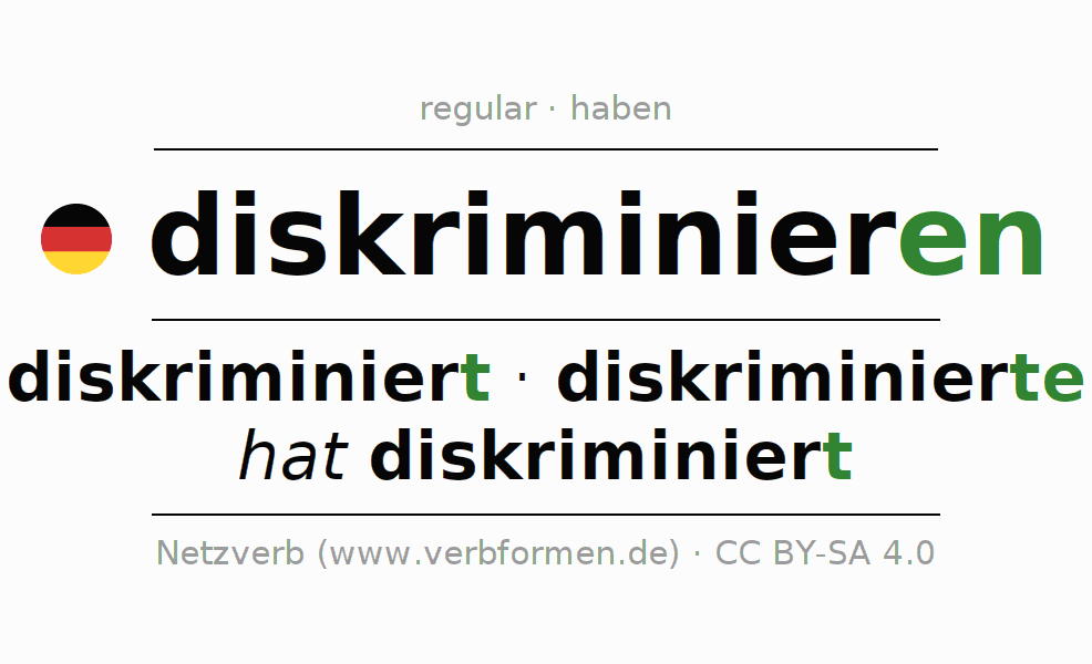 Entire conjugation of the German verb diskriminieren. All tenses are clearly represented in a table.