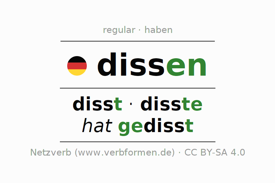 Entire conjugation of the German verb dissen. All tenses are clearly represented in a table.