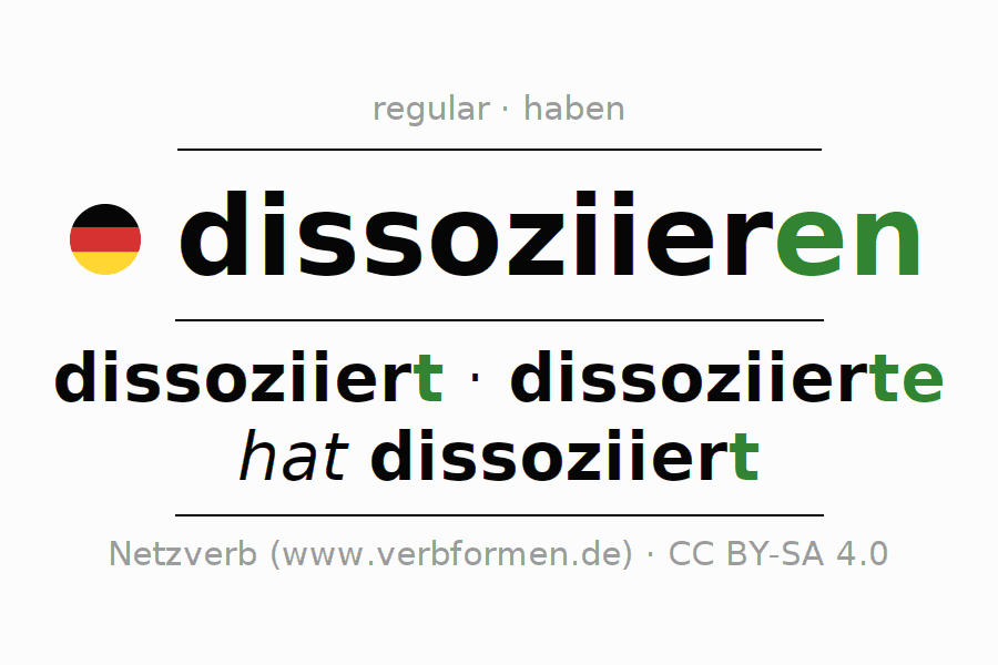 Entire conjugation of the German verb sich dissoziieren (hat). All tenses are clearly represented in a table.