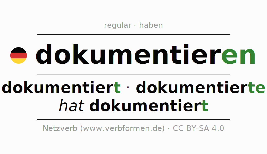 Entire conjugation of the German verb dokumentieren. All tenses are clearly represented in a table.