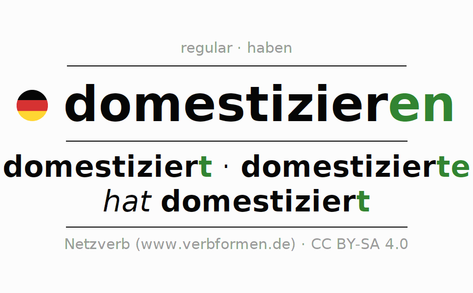 Conjugation of German verb domestizieren