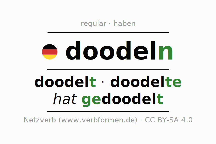 Entire conjugation of the German verb doodeln. All tenses and modes are clearly represented in a table.