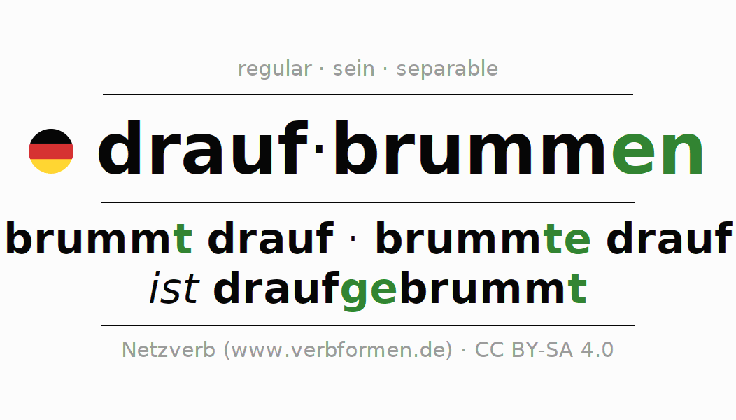 Entire conjugation of the German verb draufbrummen. All tenses and modes are clearly represented in a table.