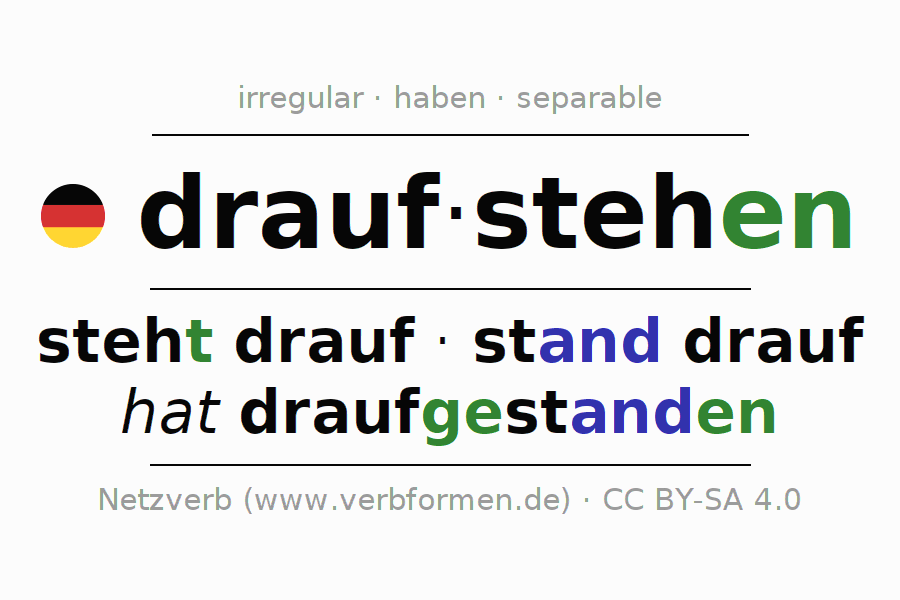 Entire conjugation of the German verb draufstehen (ist). All tenses and modes are clearly represented in a table.