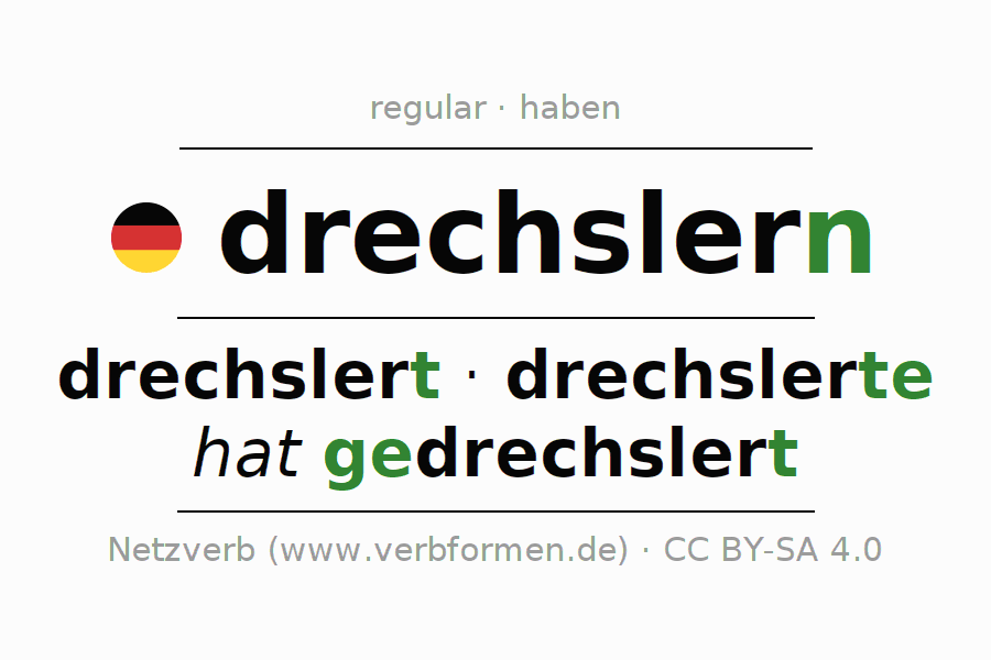 Entire conjugation of the German verb drechslern. All tenses are clearly represented in a table.