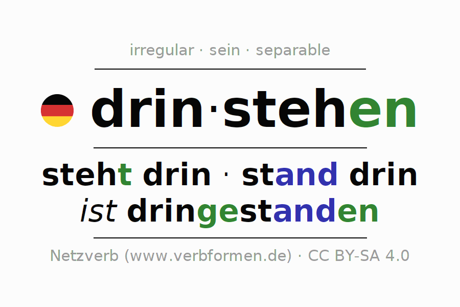Entire conjugation of the German verb drinstehen (hat). All tenses and modes are clearly represented in a table.