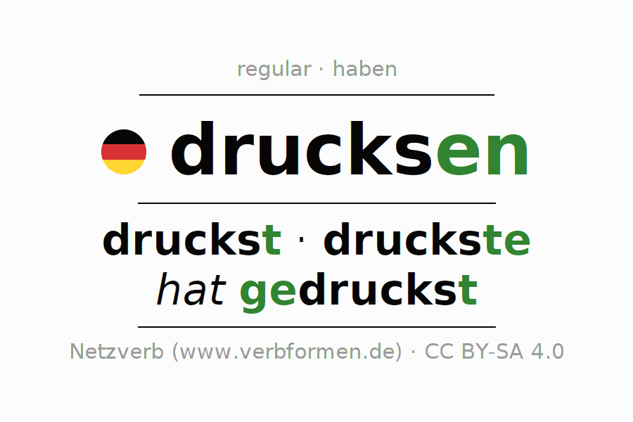 Entire conjugation of the German verb drucksen. All tenses are clearly represented in a table.