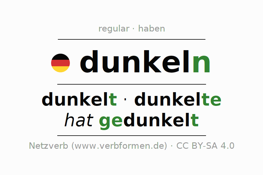 Entire conjugation of the German verb dunkeln (ist). All tenses and modes are clearly represented in a table.