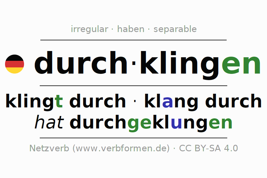Entire conjugation of the German verb durch-klingen (ist). All tenses and modes are clearly represented in a table.
