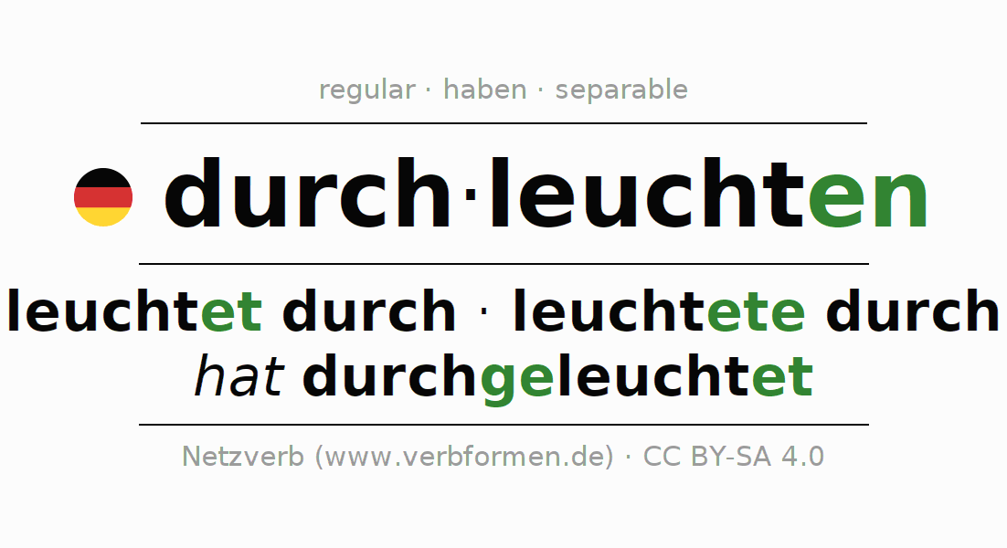Entire conjugation of the German verb durch-leuchten. All tenses and modes are clearly represented in a table.