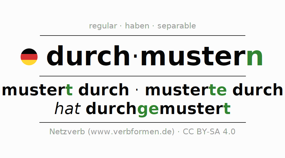 Entire conjugation of the German verb durchmustern. All tenses are clearly represented in a table.