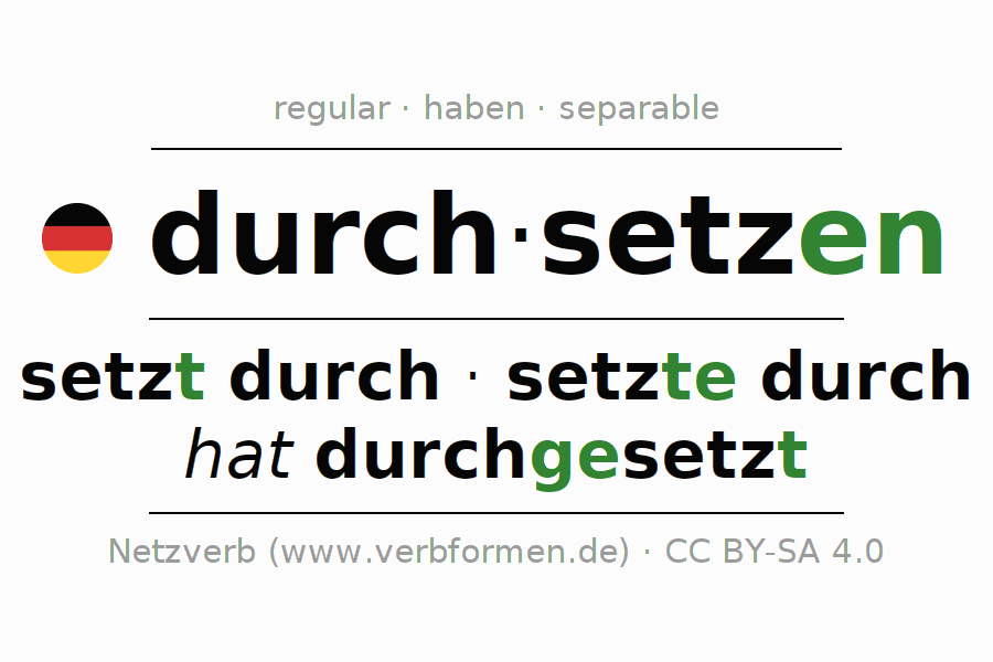 Entire conjugation of the German verb sich durch-setzen. All tenses are clearly represented in a table.