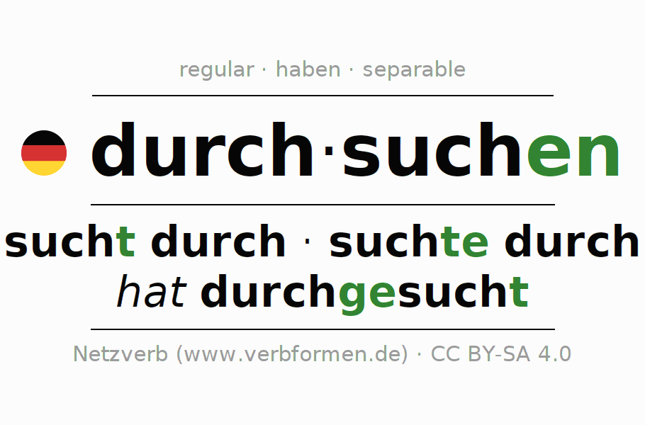 Entire conjugation of the German verb durchsuchen. All tenses and modes are clearly represented in a table.