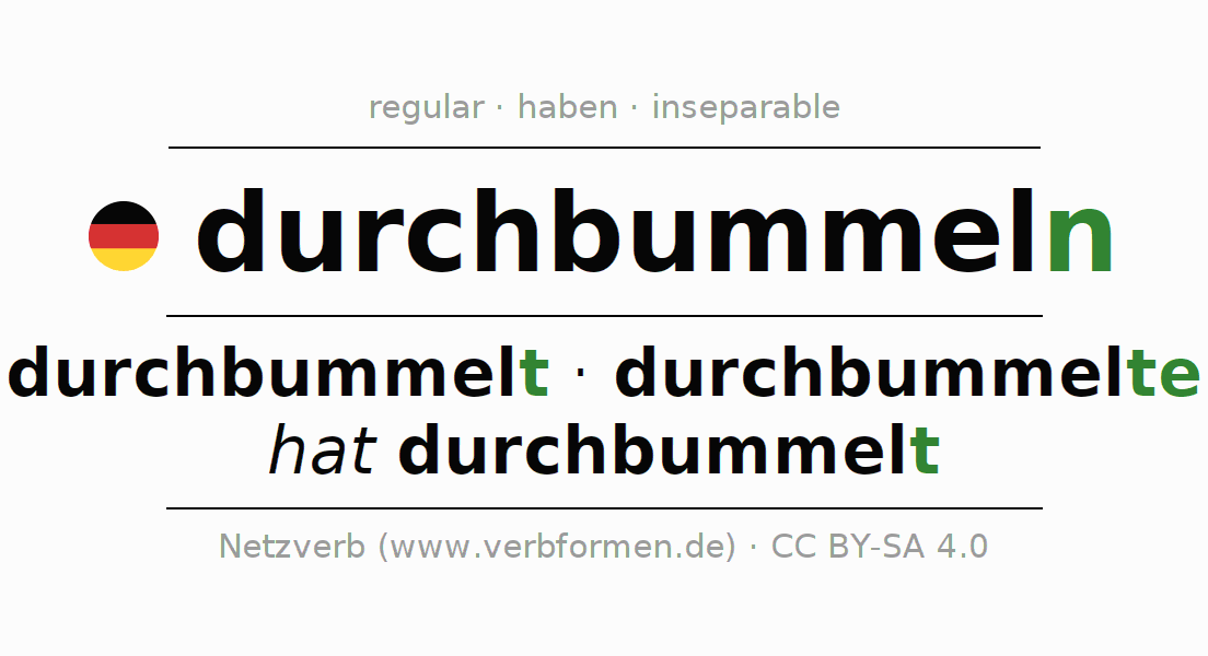 Conjugation Of Durchbummeln All Forms Tables Examples Voice Output