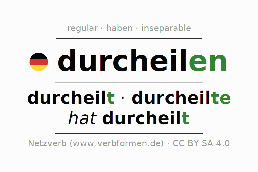 Entire conjugation of the German verb durcheilen (hat). All tenses and modes are clearly represented in a table.