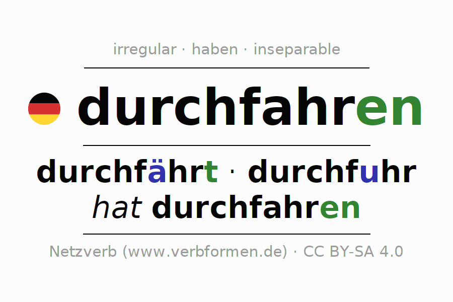 Conjugation of German verb durchfahren (hat)