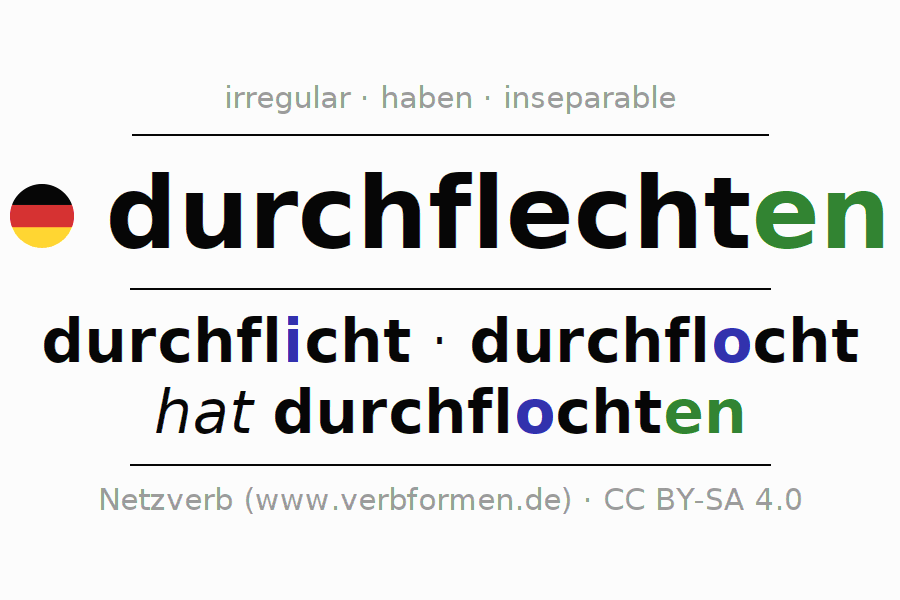 Entire conjugation of the German verb durchflechten. All tenses are clearly represented in a table.