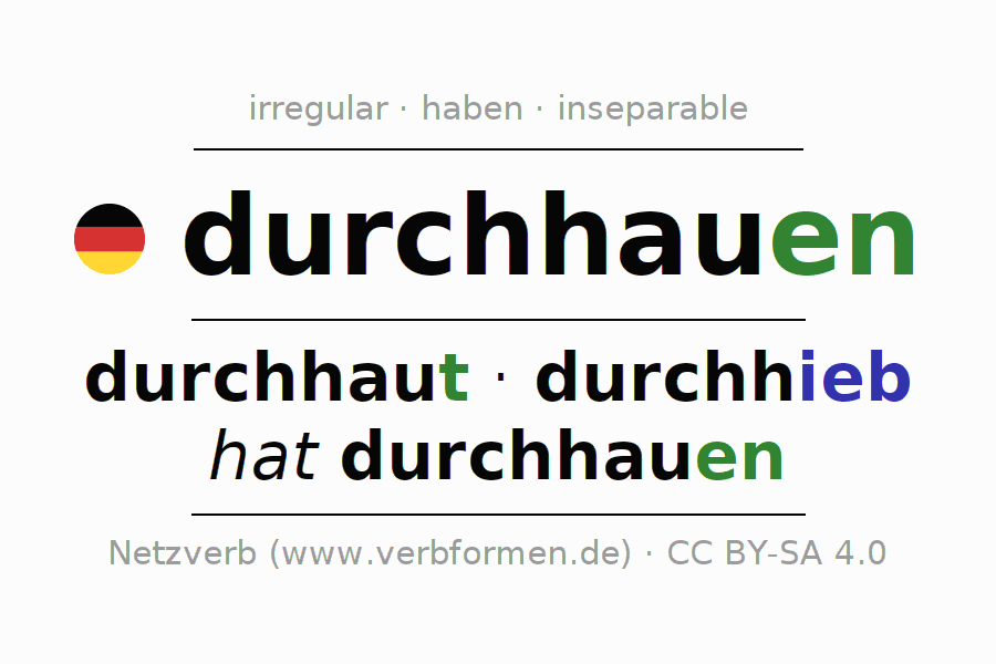 Entire conjugation of the German verb durchhauen (unr). All tenses are clearly represented in a table.